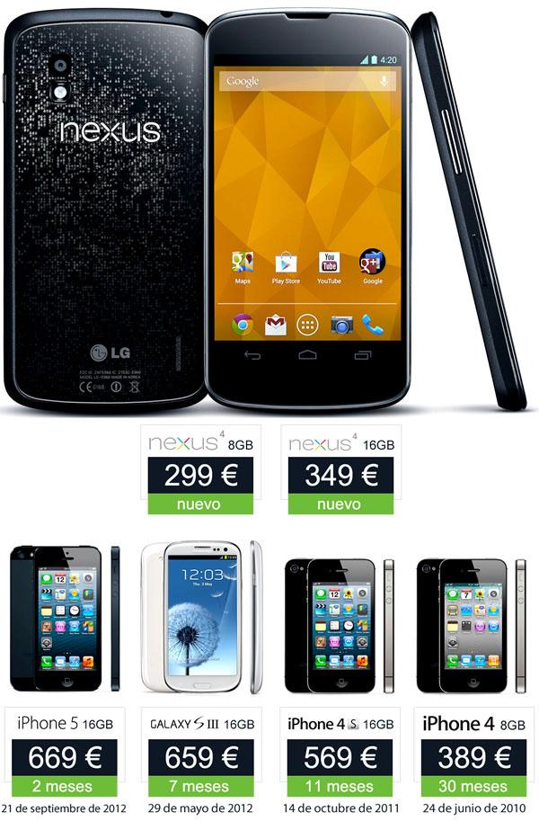Comparar Nexus 4 iPhone Galaxy S3