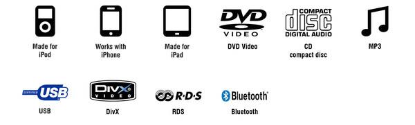 Formatos disponibles