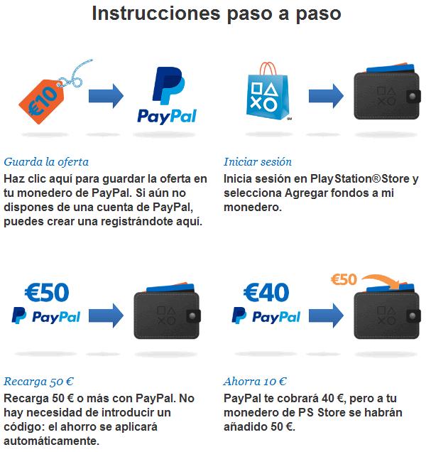 instrucciones descuento PayPal PS Store