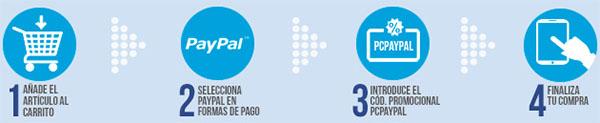 Pasos de compra en PCComponentes con PayPal