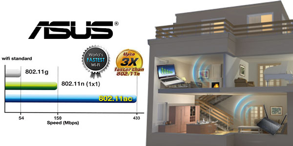 Características Asus RT-AC51U