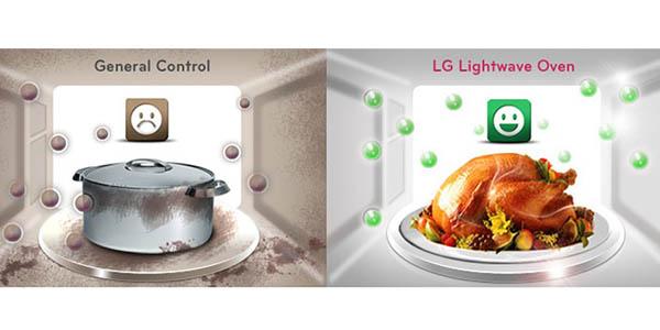 lg-microondas-MH6042DW