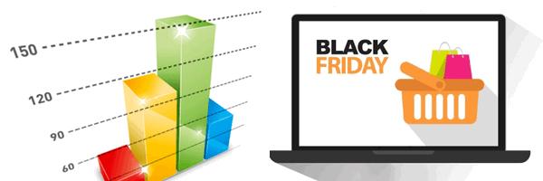 Mejor precio del Black Friday