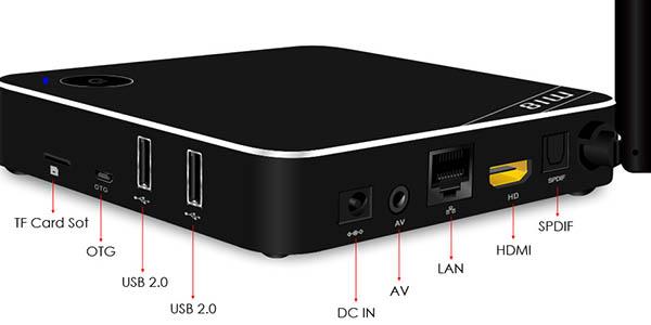Conexiones Tv Box Beelink M18