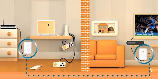 PLC D-Link PowerLine AV 500 WiFi