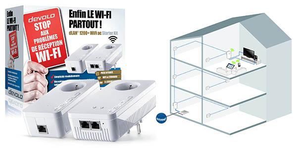 Kit PLC + WIFI 1200 mAh Devolo