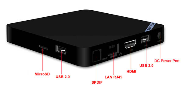 Tv Box Mini M8S Android 5.1