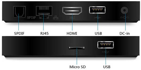 Conexiones multimedia Beelink X2 TV Box