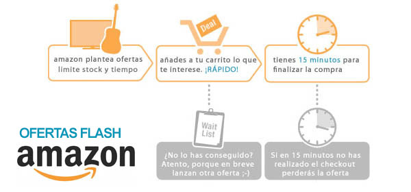 Así funcionan las ofertas flash en Amazon