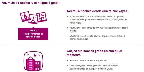 hoteles.com Rewards noches gratis de alojamiento para suscriptores