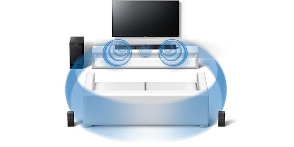 Sistema de cine en casa 5.1 Sony con tecnología Bluetooth
