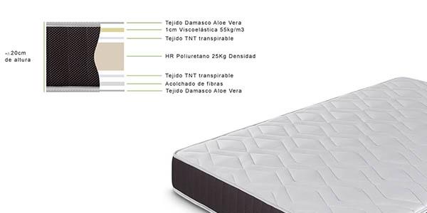 colchón viscoelástico de diferentes medidas de 20 cm de altura fabricado en tejido transpirable a precio de chollo