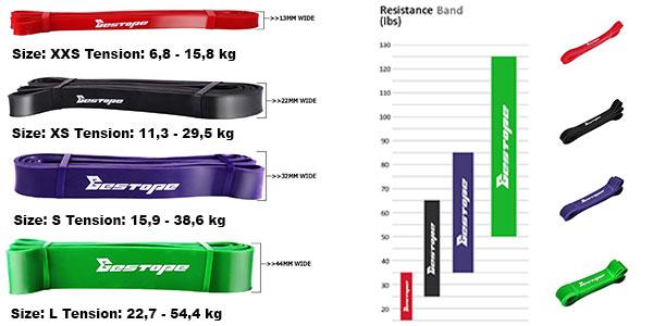 Pack Bestope de 4 bandas de resistencia elásticas enoferta