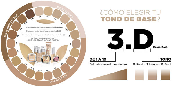 Maquillaje fluido L'Oreal Paris Accord Parfait Make-up Designer chollazo en Amazon