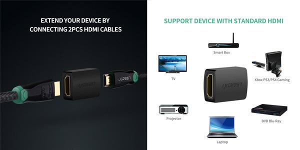Set 2x Conectrores HDMI 4K Ugreen chollo en Amazon