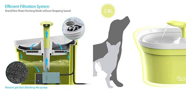 bebedero para gatos Dadypet con 2 chorros relación calidad-precio estupenda