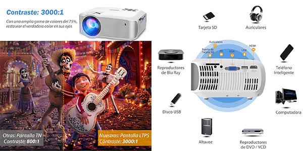 VicTsing miniproyector 1080 Full HD cupón descuento