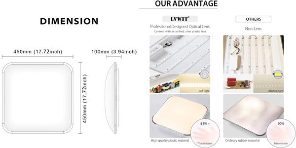 Lámpara de Techo LED LVWIT de 24 W chollo en Amazon