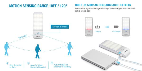 Pack x2 Luces LED OMERIL para armario con sensor de movimiento chollazo en Amazon