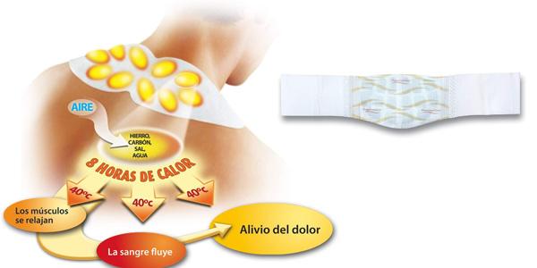 Pack x4 Parche Térmico Terapéutico Thermacare para el Dolor Lumbar y Cadera chollo en Amazon