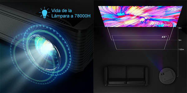 Proyector YABER Full HD 6000 lúmenes en Amazon