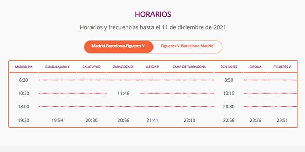 Renfe Avlo billetes baratos larga distancia España