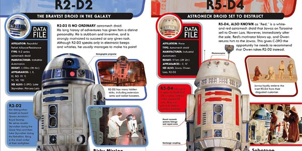 Star Wars Character Encyclopedia de tapa dura chollazo en Amazon