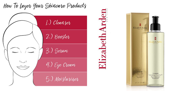 Elizabeth Arden Ceramide Time Complex Desmaquillante Facial Oil 200 ml chollo en Amazon