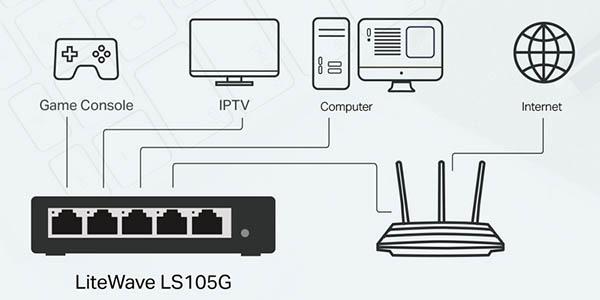 Switch TP-Link LS105G de 5 Puertos 10/100/1000 en Amazon