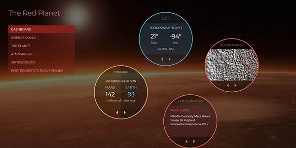 curiosidades del Planeta Marte misón NASA