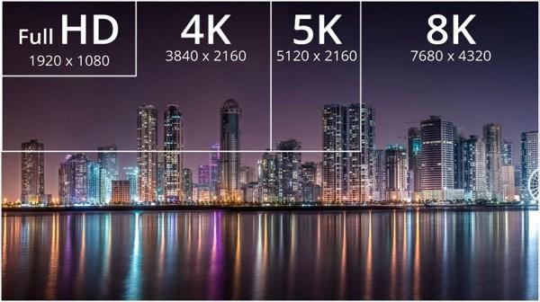 tamaño pantalla full hd vs 4k vs 8k