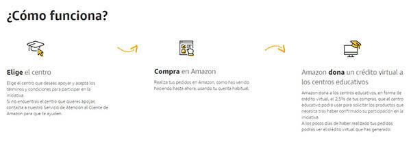 Amazon Unclicparaelcole donación para centros educativos con tus compras