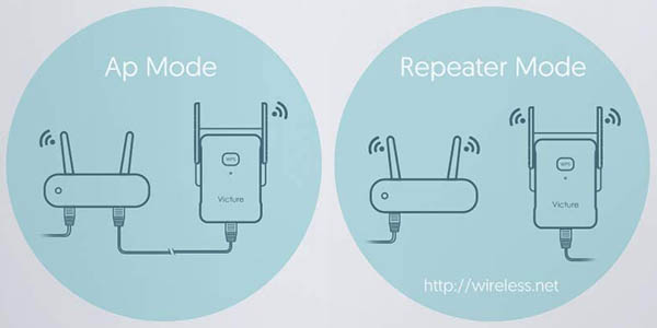 Repetidor WiFi Victure 1200 Mbps barato