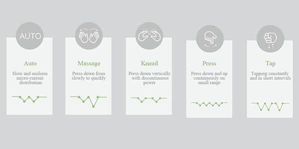 Xiaomi Mi Home Electronic TENS Pulse con 5 modos