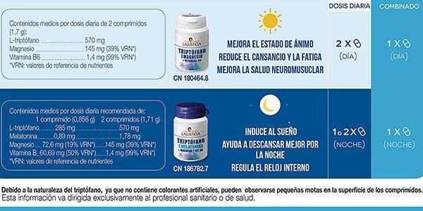 Ana María Lajusticia triptófano magnesio y melatonina chollo