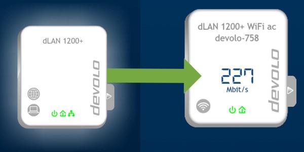 Kit PLC Devolo velocidad real