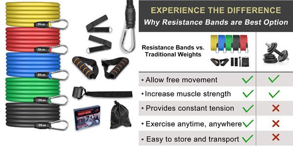 Set x5 Bandas elásticas de resistencia AGM + accesorios chollo en Amazon
