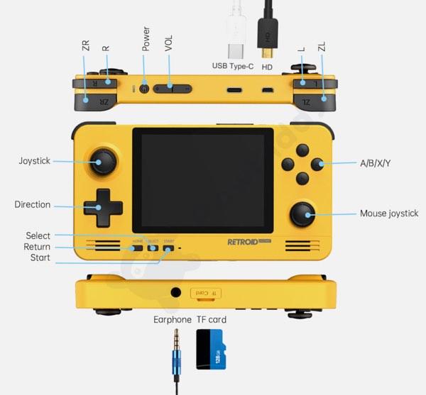 Conexiones y botones Retroid Pocket 2