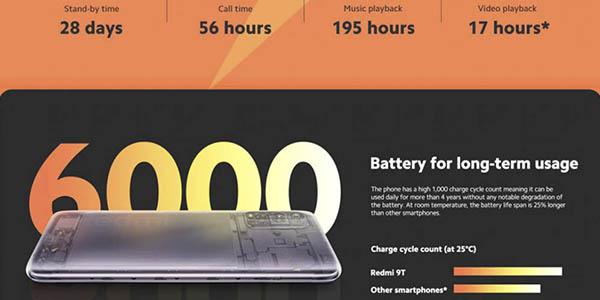 smartphone Xiaomi Redmi 9T oferta
