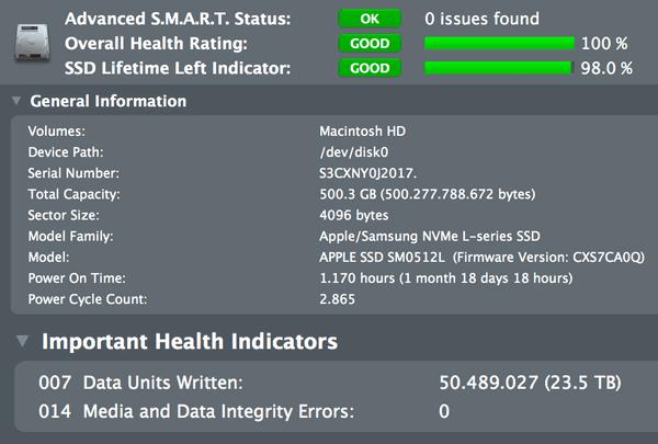 SSD análisis de vida restante