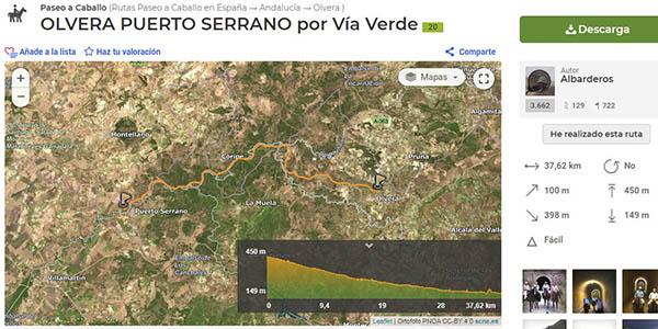 Wikiloc rutas planos senderismo