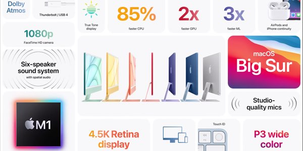 Características técnicas iMac M1