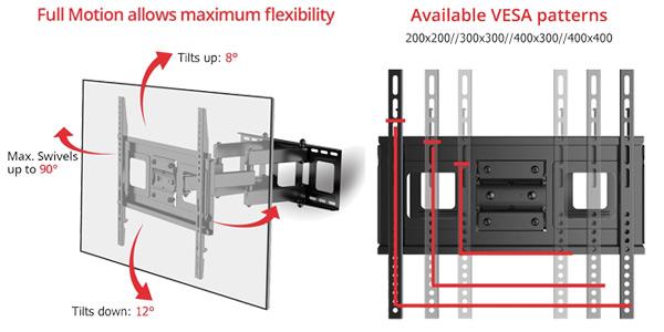 """Soporte de pared Fleximounts A11 para TV de 32 a 50"""" oferta en Amazon"""
