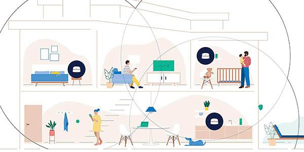 WiFi en malla con Amazon eero 6